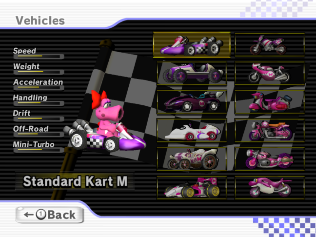 Birdo appeared in the last two console Mario Karts, making her absence in this more noticeable.