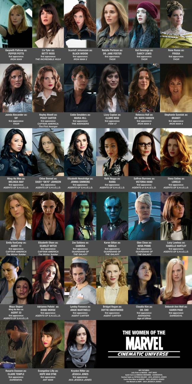 Marvel movie women
