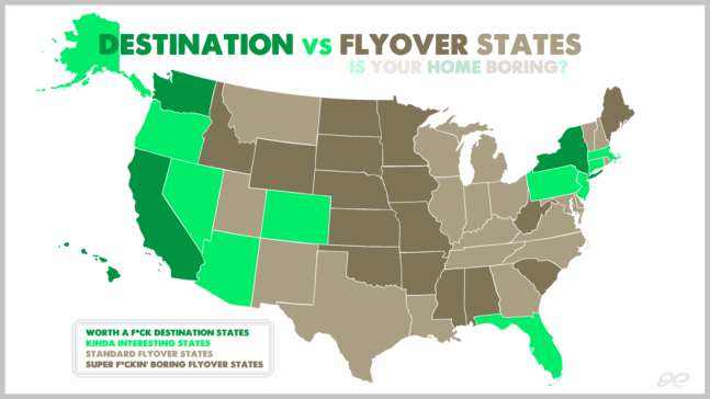 Flyover States