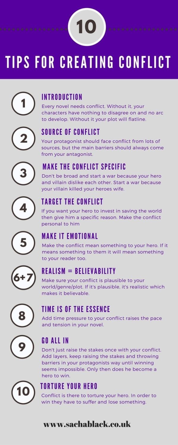 Conflict writing