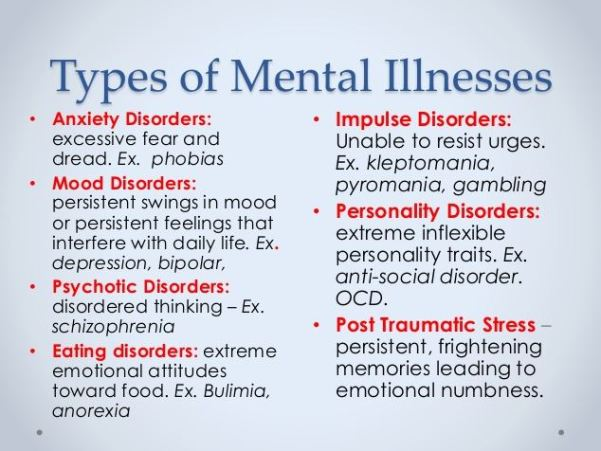 Mental Illness Character Writing