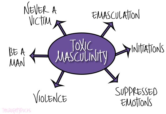 toxic-masculinity